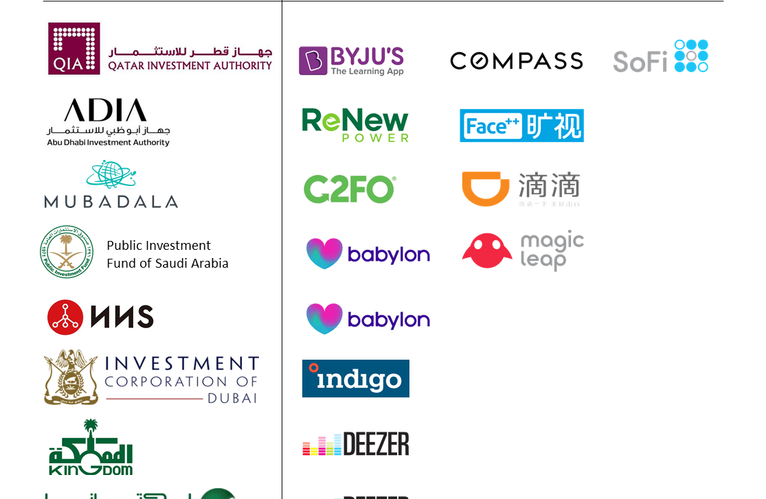 MENA Unicorn Hunters: Here Are The Investors Backing The