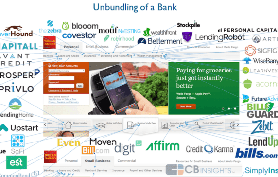 Disrupting Banking: The Fintech Startups That Are Unbundling Wells Fargo, Citi and Bank of America