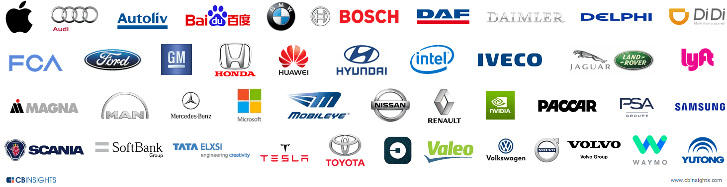 46 Corporations Working On Autonomous Vehicles