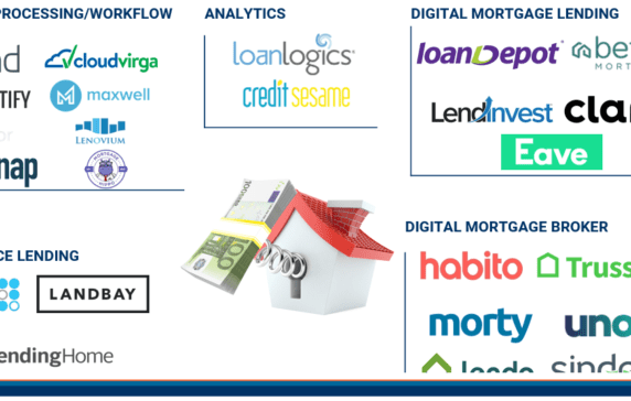Tech Hits The Home: 25 Startups Transforming The Mortgage Industry