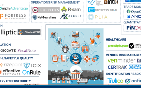 Regtech Market Map: The Startups Helping Businesses Mitigate Risk