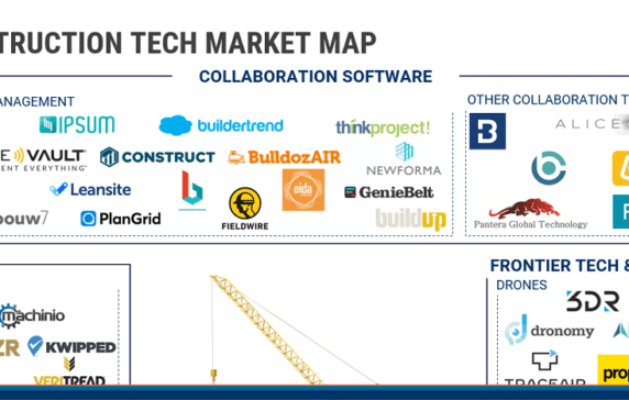 Building Blocks: 100+ Startups Transforming Construction Tech