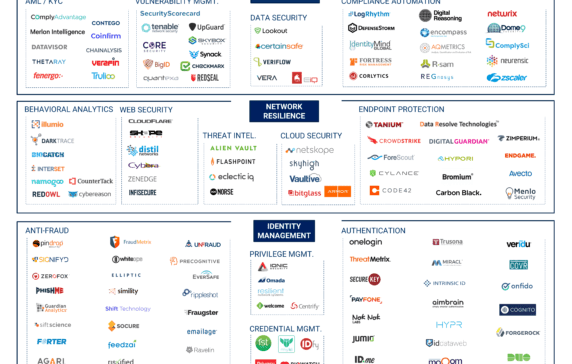 135 Cybersecurity Companies Securing The Future Of