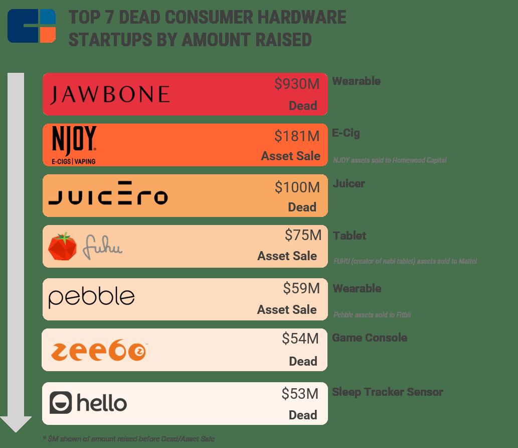 Millennial Consumer Behavior