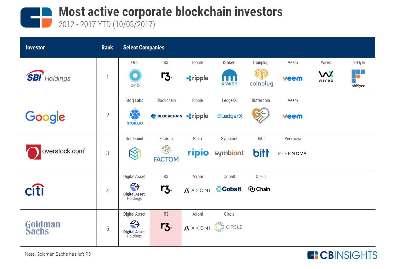 2017.10.02-Most-Active-Corporate-List2.p