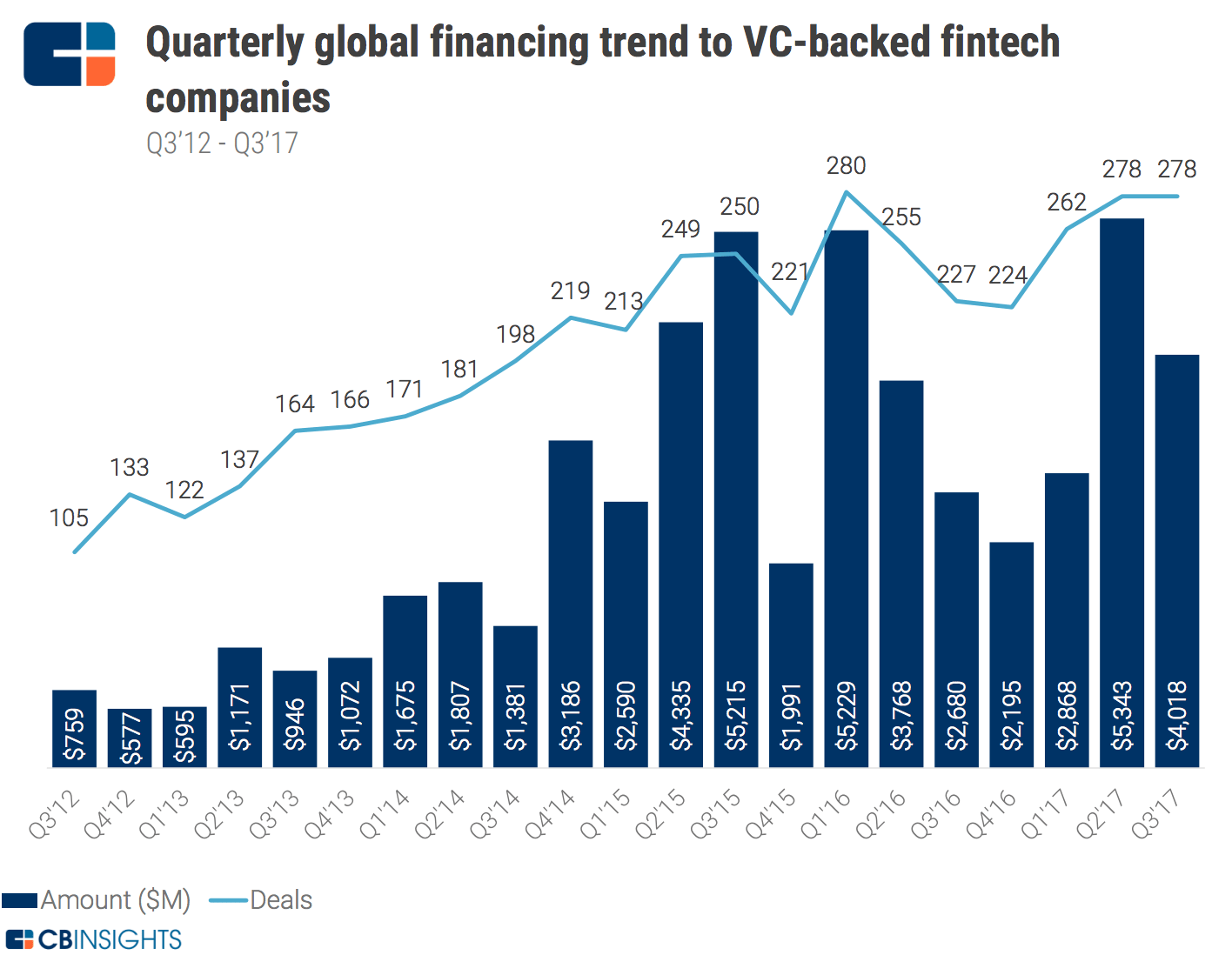 Up fintech us ipo 33.6m