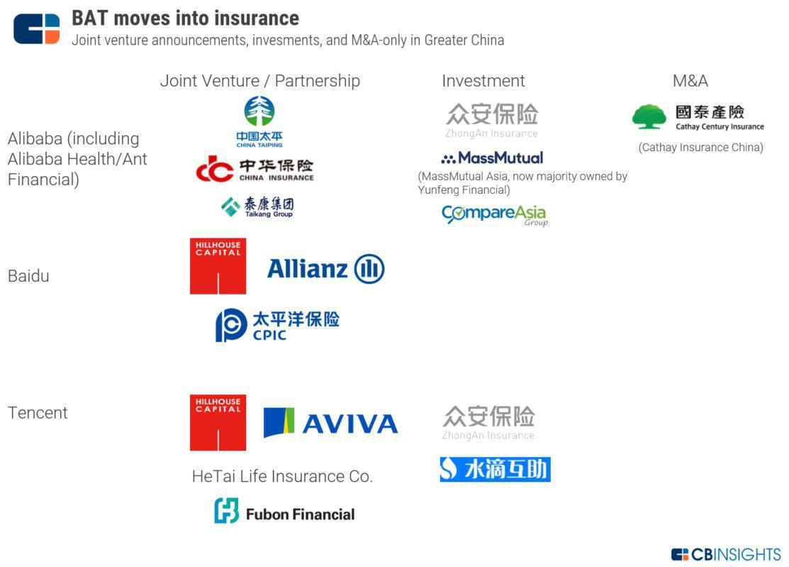 chinabatinsurance