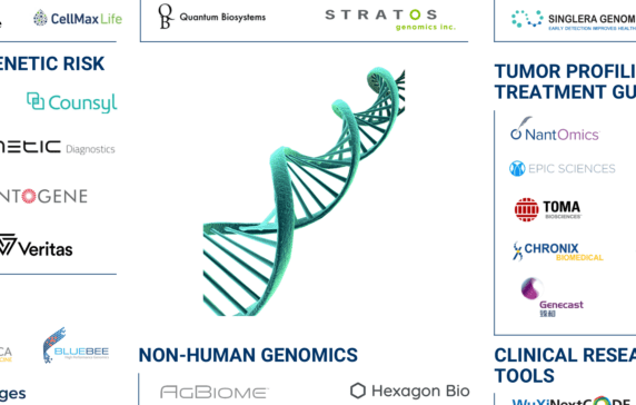 Mapping The Genome: 80+ Startups Working In Genomics on
