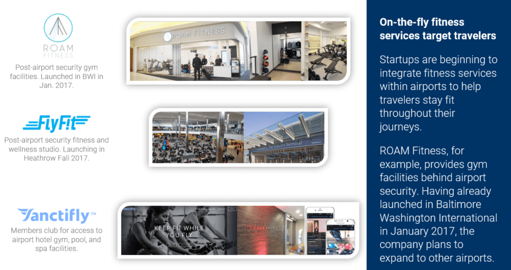 Airport Fitness Startups Could Become Attractive Acquisition Or Partnership Targets For Hotels Apparel Brands Helping These Connect With