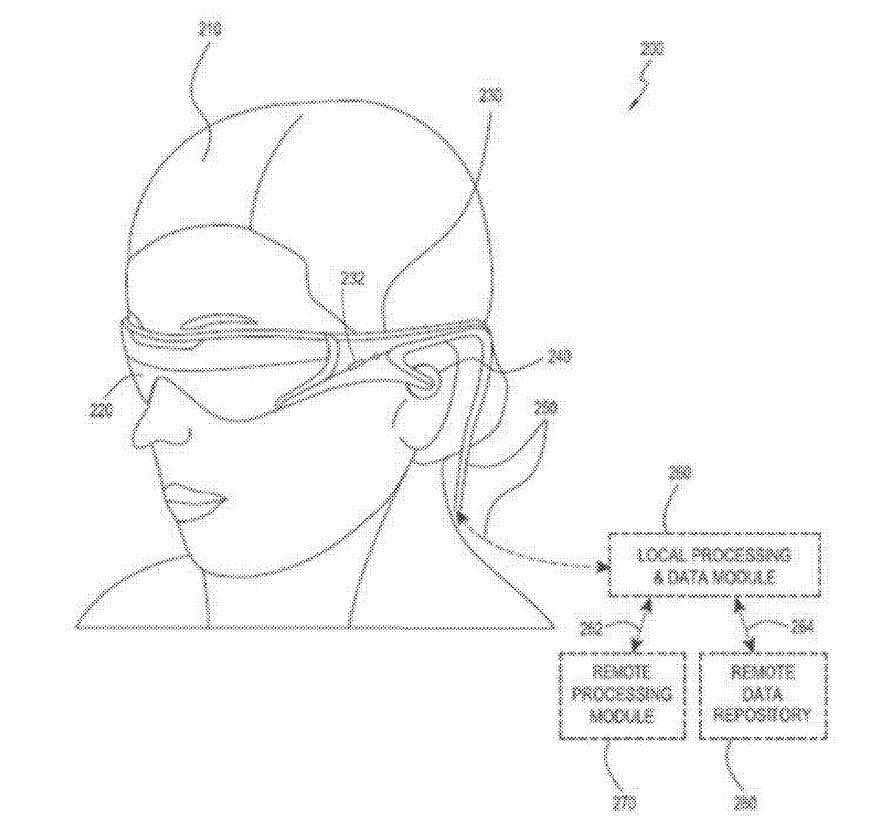 With Magic Leaps New Patent Is Identity Security Its Next Ar
