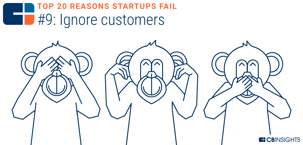 The Top 20 Reasons Startups Fail