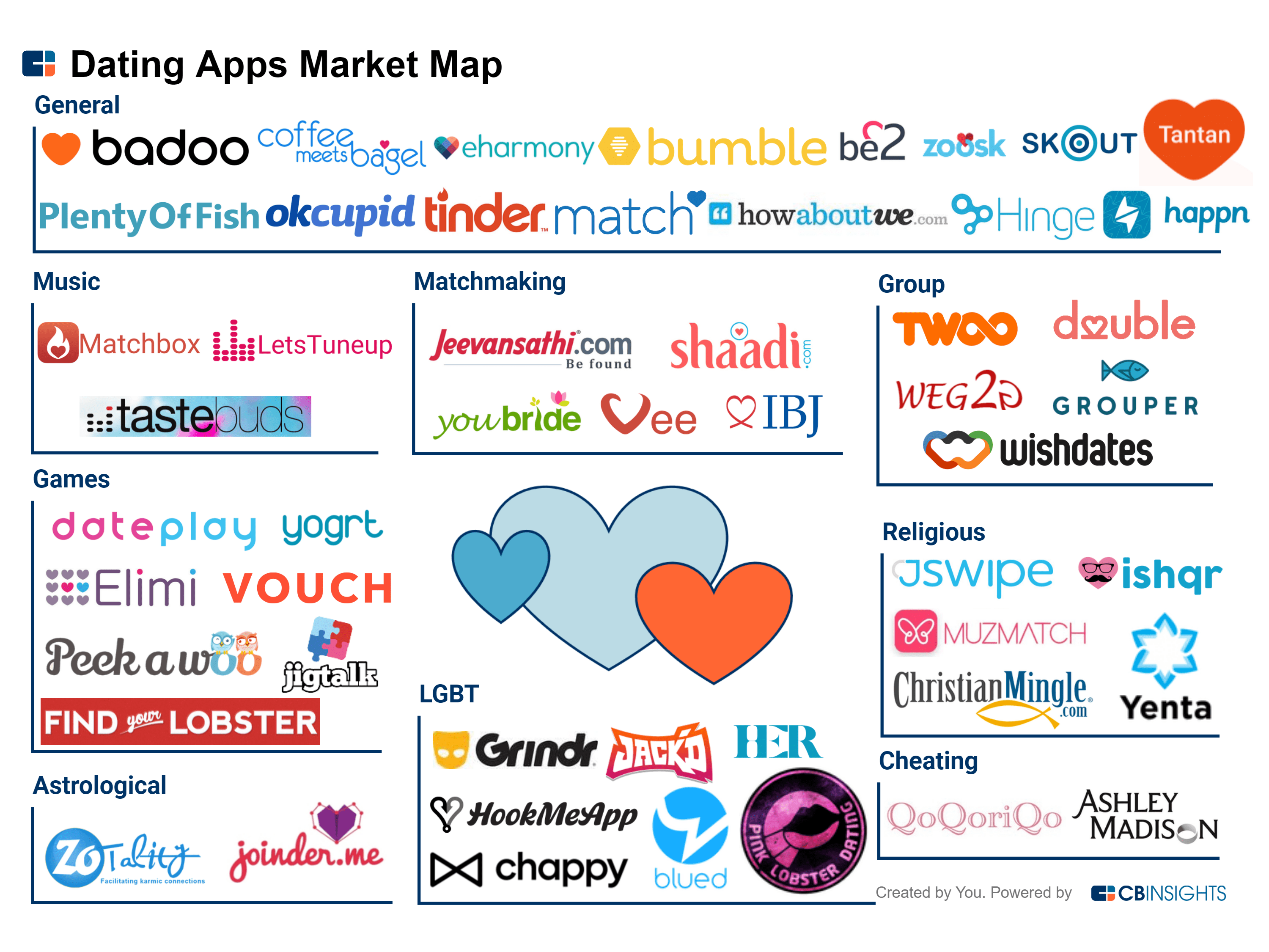 Location based apps dating games