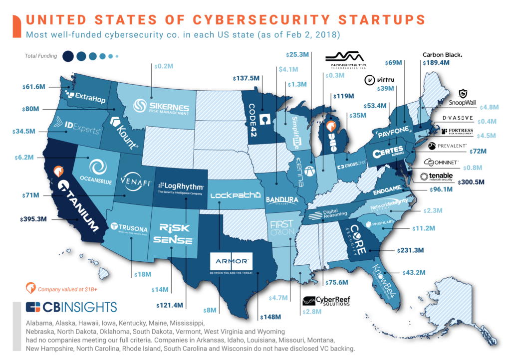 The United States Of Cybersecurity: The Most Well-Funded