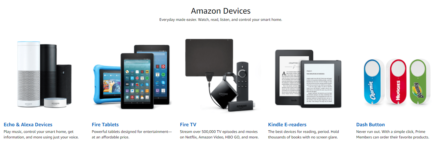 Amazon strategy teardown amazon has had its share of mega hits but hardware might be its achilles heel increasingly it seems the company has recognized this by playing to its fandeluxe Choice Image