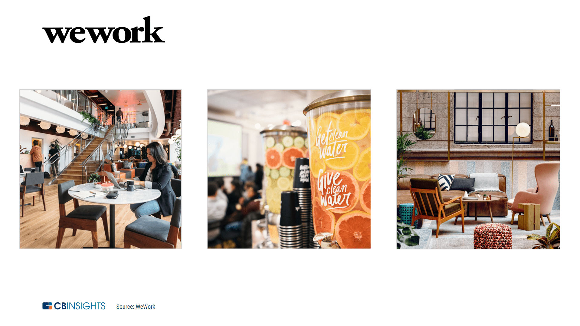The WeWork Report