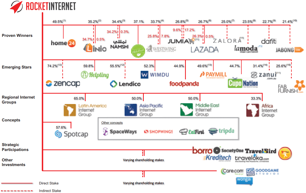 From Alibaba to Zynga: 40 Of The Best VC Bets Of All Time And What