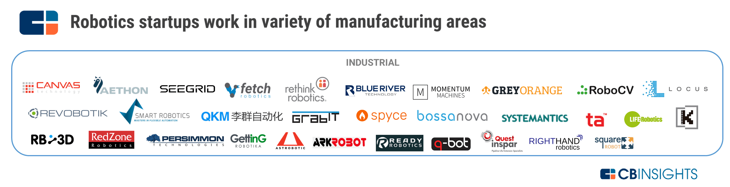 Future Factory How Technology Is Transforming Manufacturing Led Circuit Design Custom Electronic In The Near Term Reprogrammable Nature Of Cobots Will Allow Firms To Become More Customized And Work Parallel With Existing Equipment