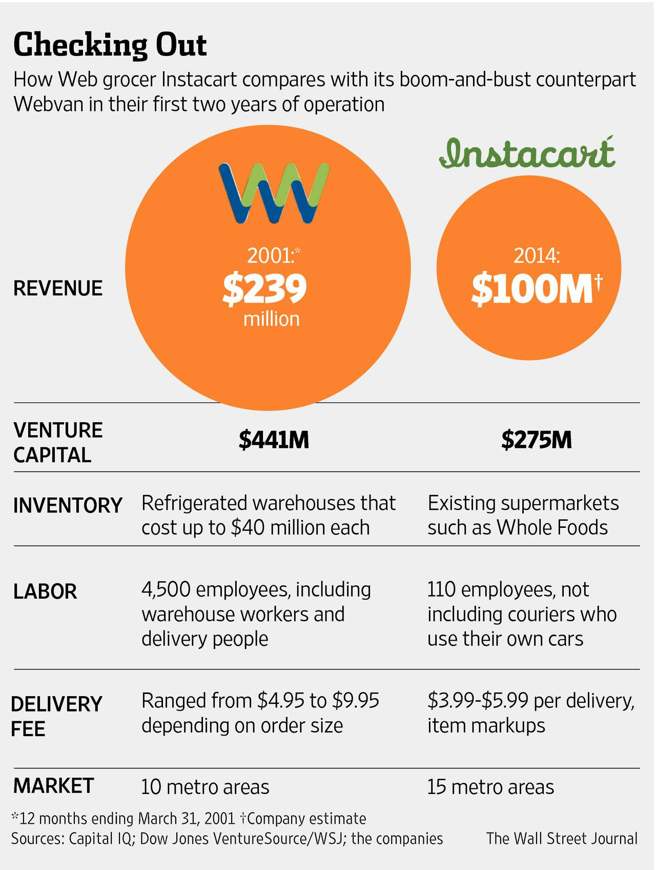 From Alibaba to Zynga: 40 Of The Best VC Bets Of All Time