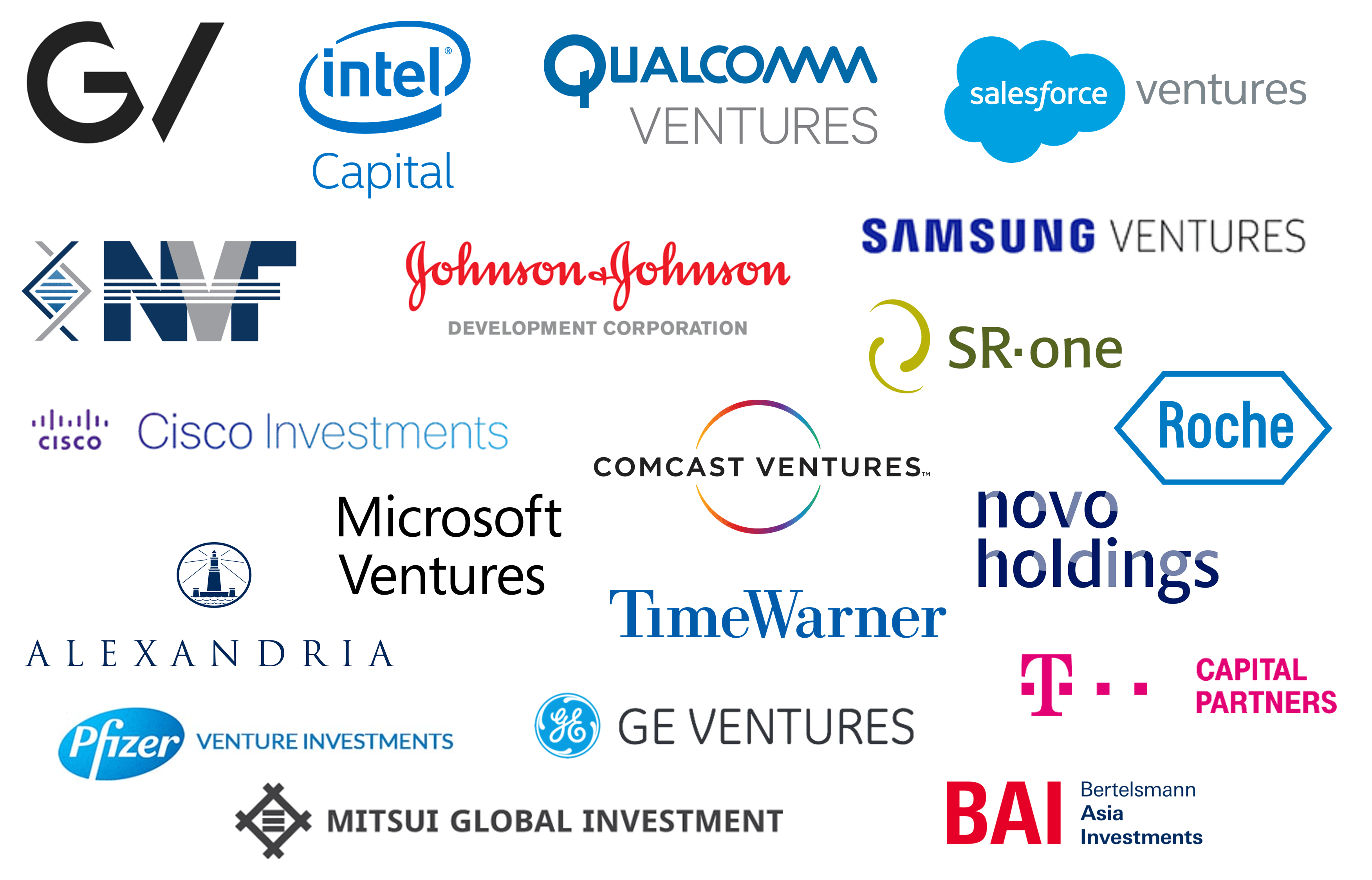 The Top 20 Corporate Venture Capital Firms