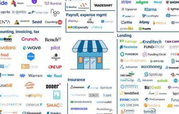 110+ Fintech Companies Offering Lending, Insurance