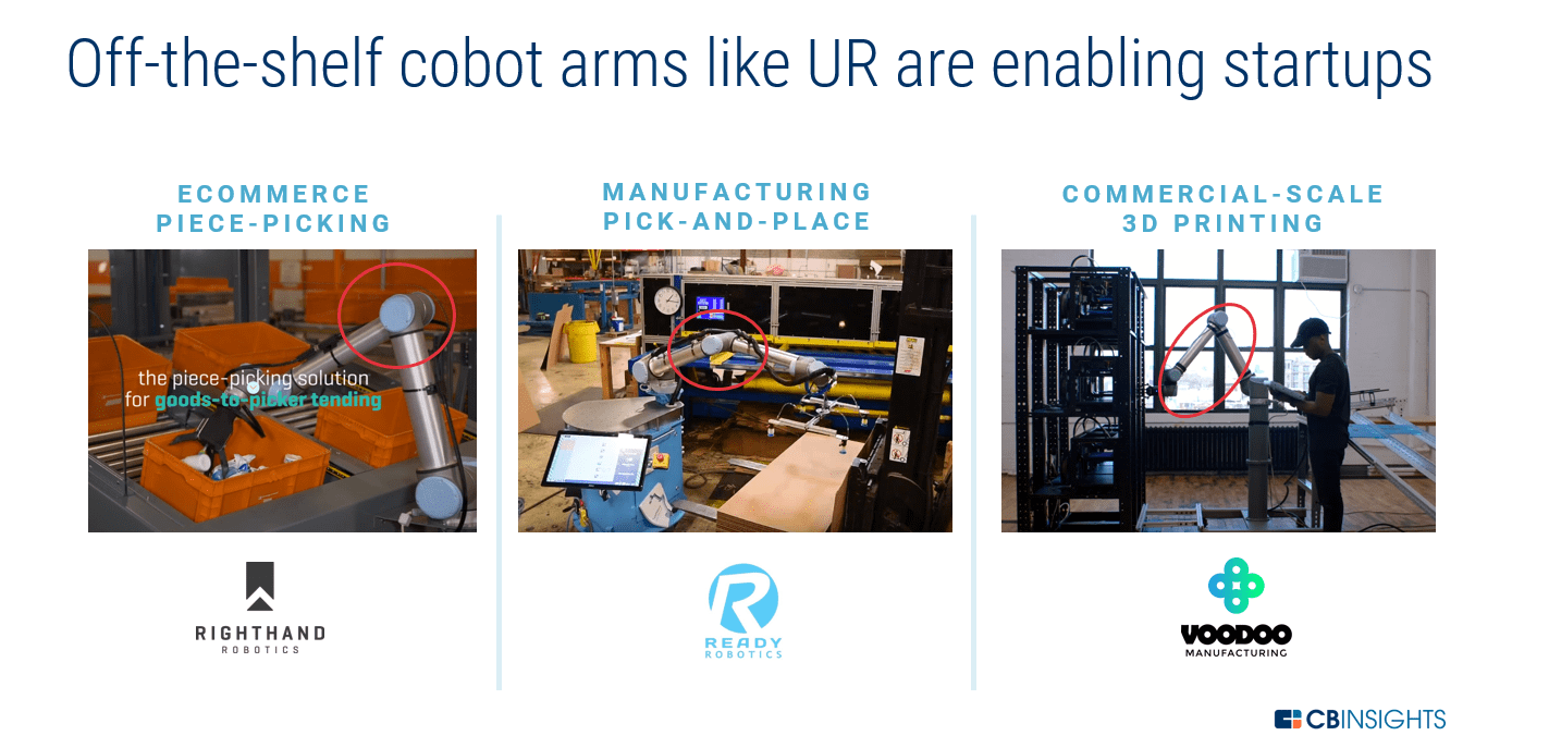 Robots Were Supposed To Automate Every Industry  Now