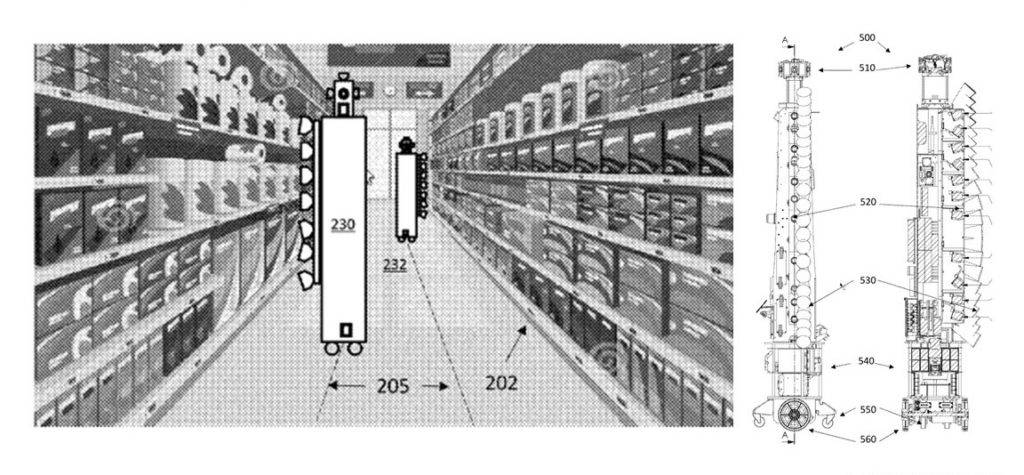 Computer Vision Can Help Retailers Manage Inventory But