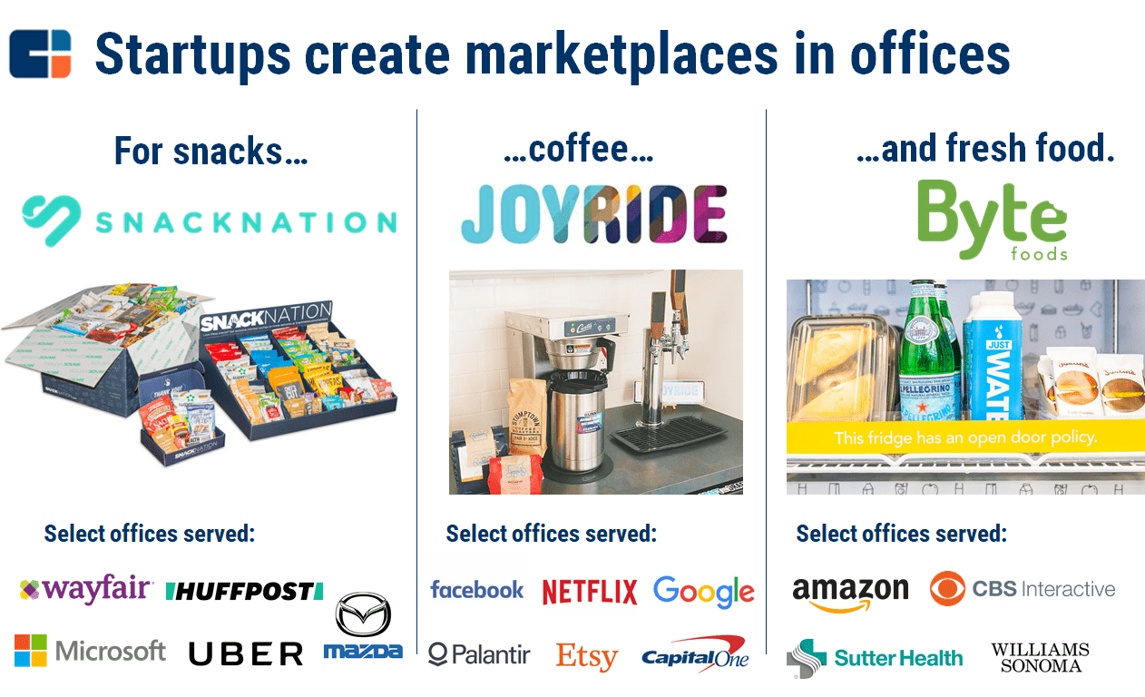 Office food distribution startups