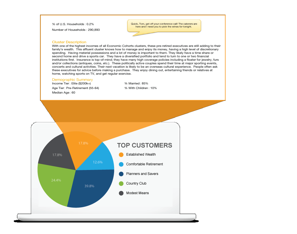 What Are Psychographics Cb Insights Research
