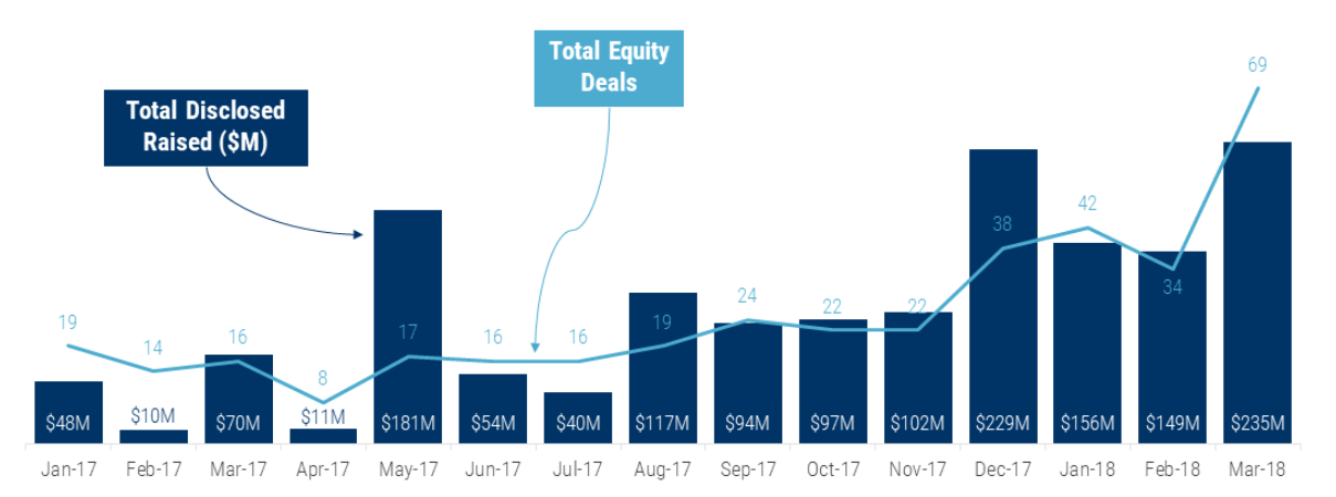 Icos Have Raised Billions But Now Vcs Are Swooping In