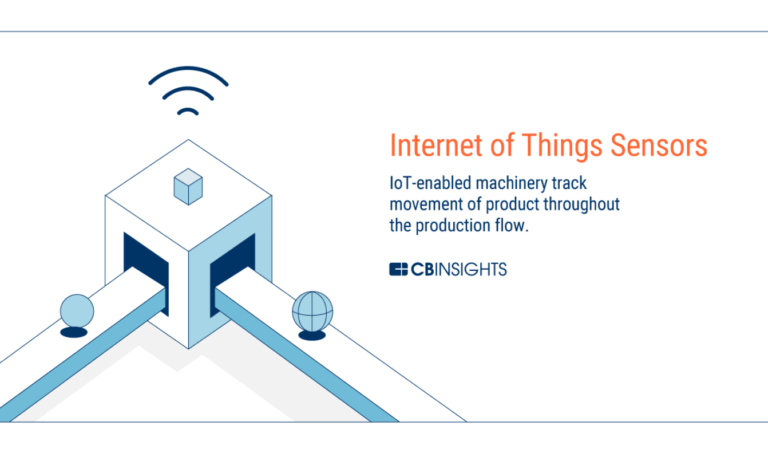 Industry 4 0: How The IIOT Will Take Over The Factory