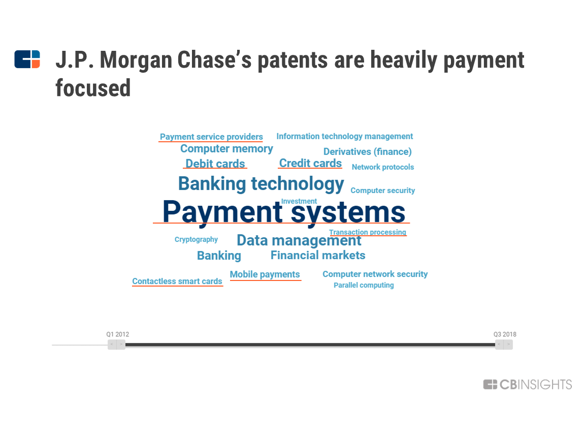 How JPMorgan Is Preparing For The Next Generation Of Consumer