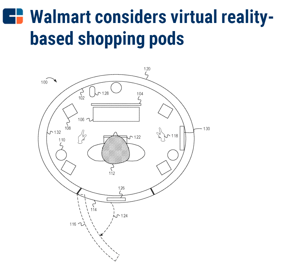 """8a78fd8fb287 Walmart also notes that some of these """"pods"""" could be sponsored by specific  brands — a new revenue stream for Walmart — and that they would gather  visual ..."""