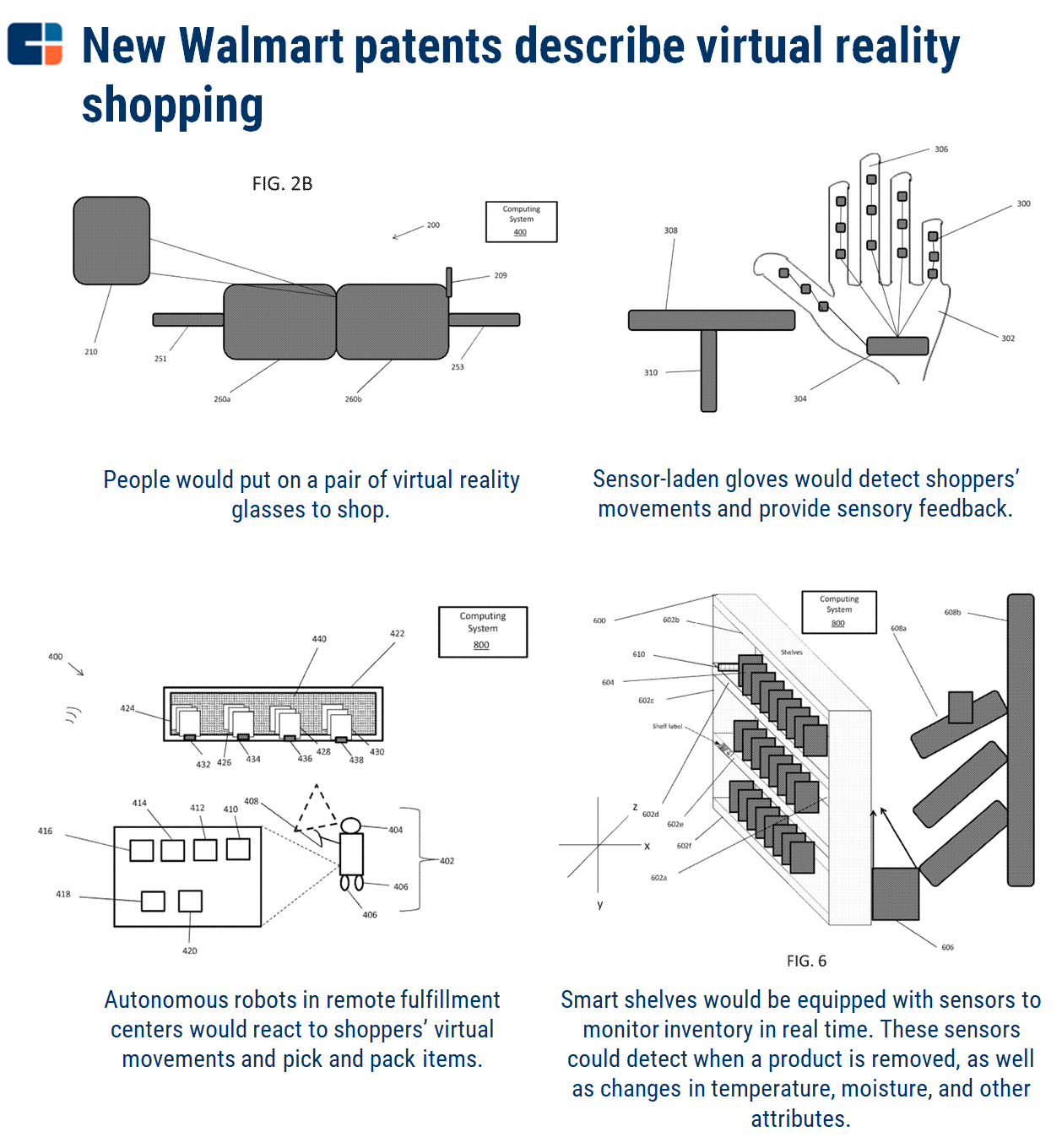 Walmart Patent Wants You To Shop At Home Using Virtual Reality