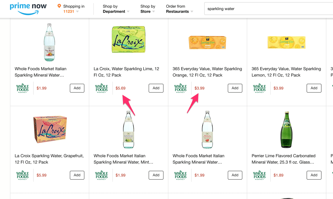 How The Rise Of Private Labels Is Transforming CPG And Retail