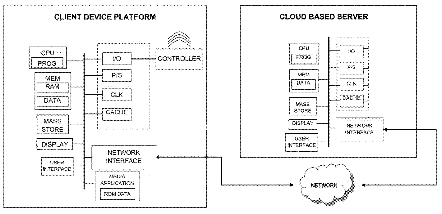 What Patents From Google, Microsoft, Nvidia, & More Tell Us