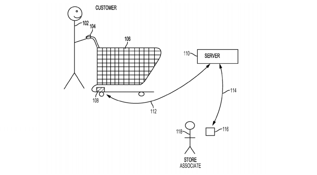 Terrific Walmart Patent Wants To Monitor Your Health Stress Levels While Wiring Digital Resources Sapebecompassionincorg