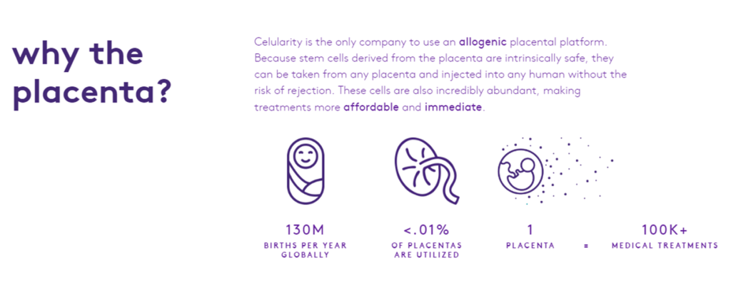 celularity placenta stem cell research