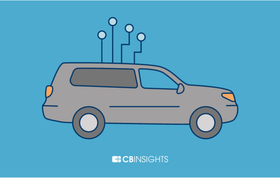 https://www.cbinsights.com/research/13-industries-disrupted-driverless-cars/