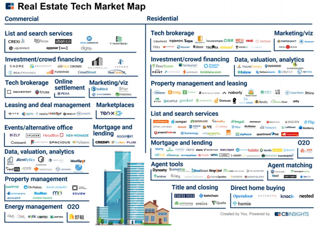 Future of real estate investment margin call forex adalah ialah