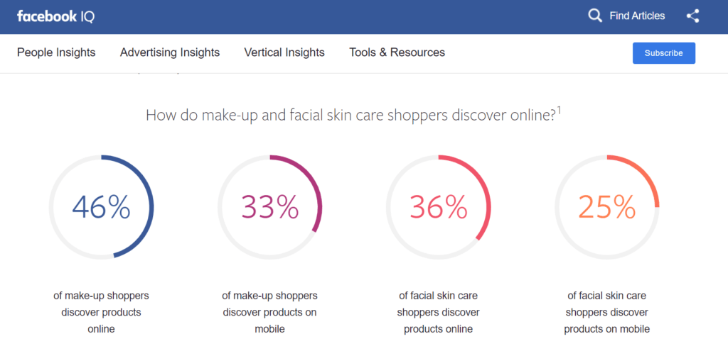 facebook beauty analysis report