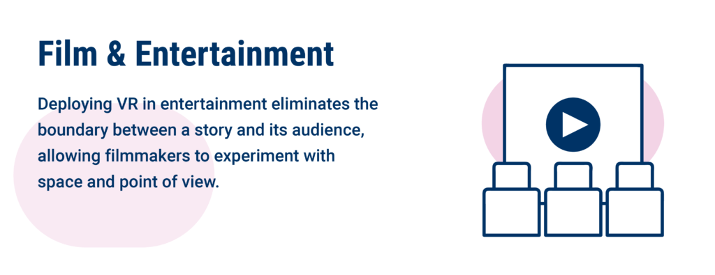 56e641a12375 10. Film   Entertainment. Deploying VR in entertainment eliminates the ...