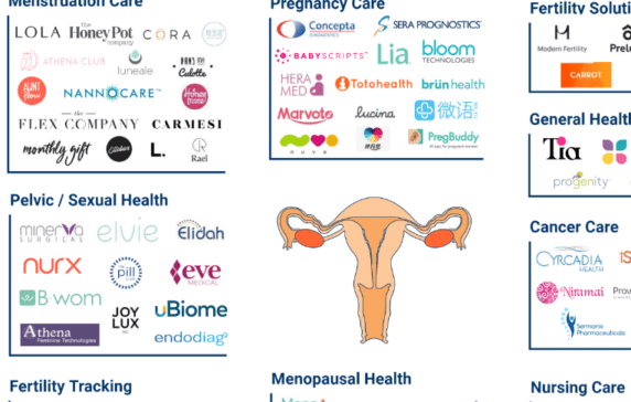 cbinsights.com - The Body Series: How Technology Is Transforming Women's Healthcare - CB Insights Research