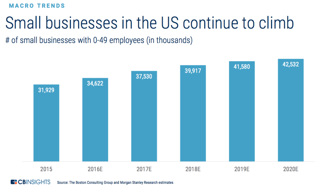 small-business-us