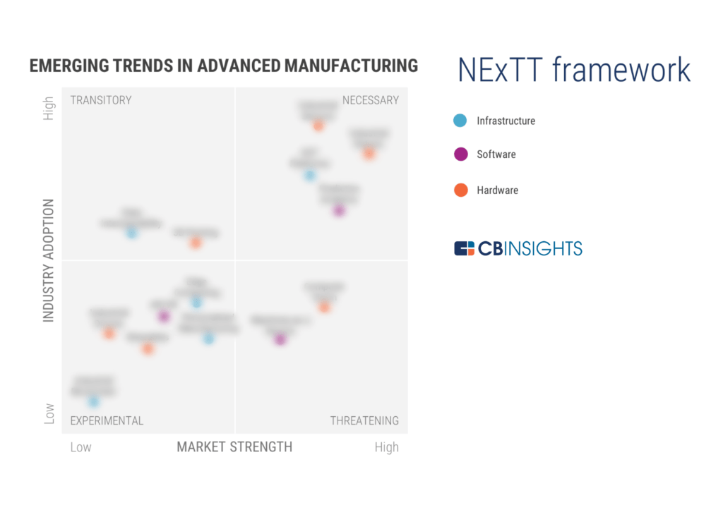 Advanced-Manufacturing-Trends-2019