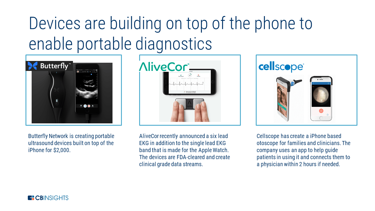 Apple Is Going After The Healthcare Industry, Starting With