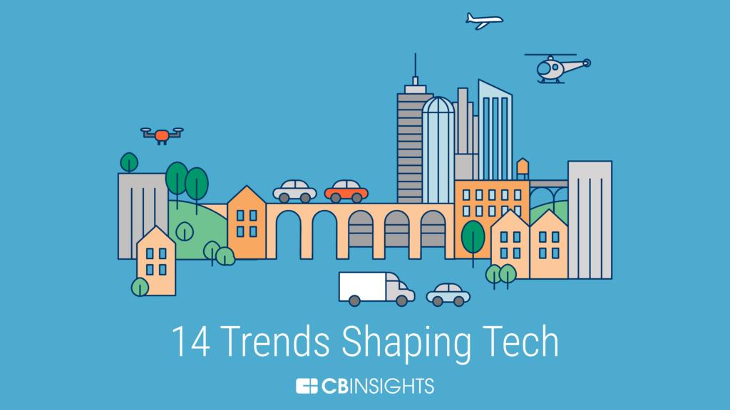 Tech-Trends-2019