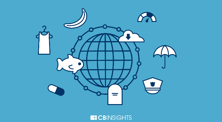 Banking Is Only The Beginning: 55 Big Industries Blockchain