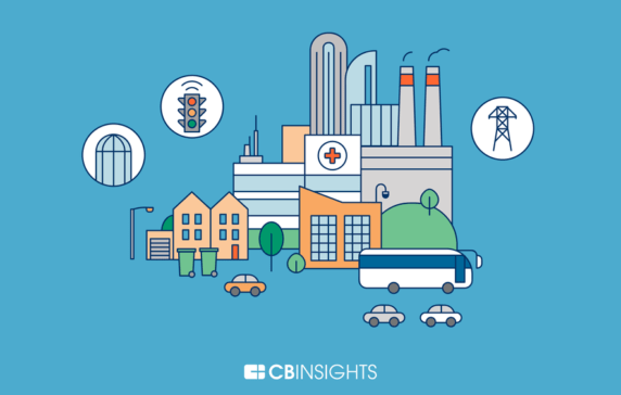 What Are Smart Cities? - CB Insights Research