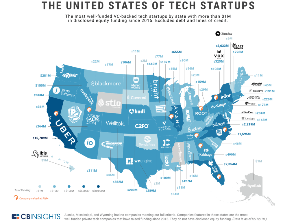 US top-funded tech companies by state map infographic