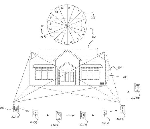 H R Diagram Fun Lab